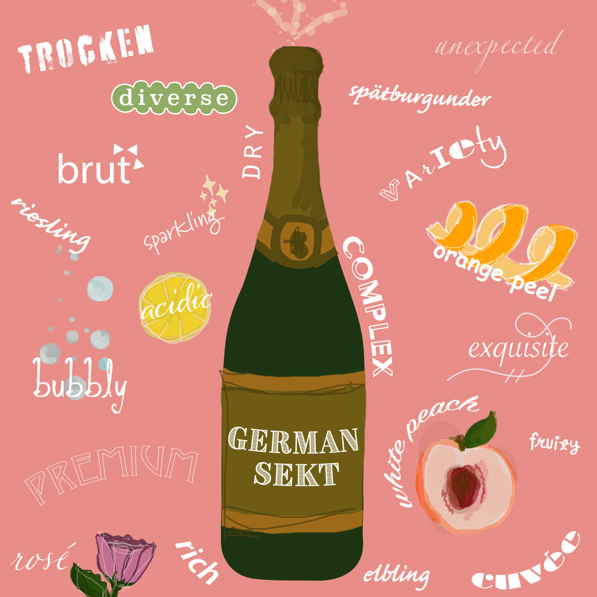German Sparkling Wine Graphic Guide